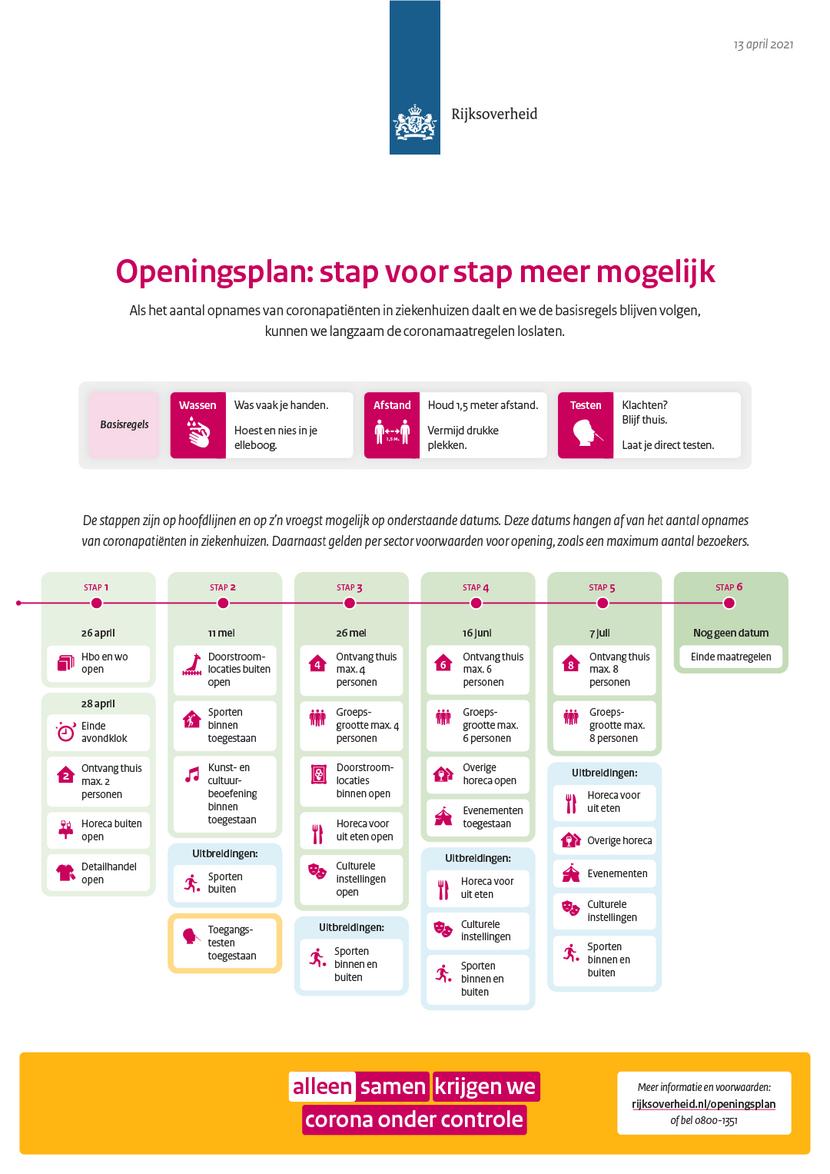 openingsplan-stap-voor-stap-meer-mogelijk.png